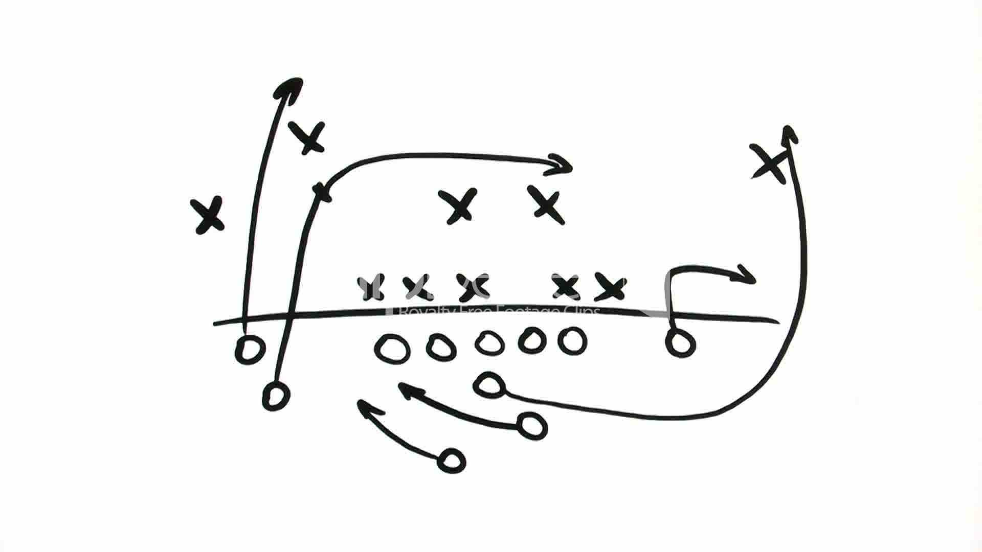 football play on white royalty free video and stock footage : football play diagram - findchart.co