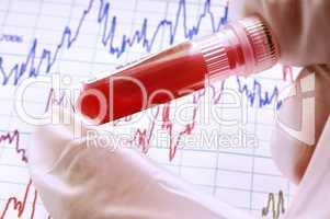 Blutanalyse