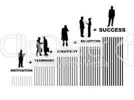 Geschäftsleute mit Motivations-Slogan