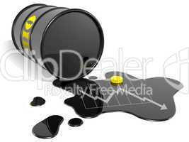 oil barrel down