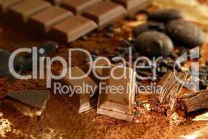 Schokoladen Varianten