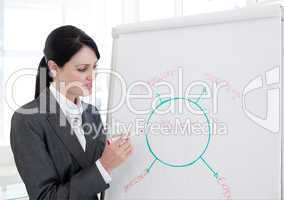 Businesswoman giving a presentation to his team