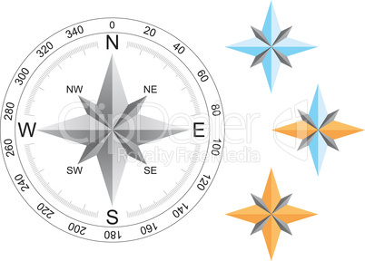 World_compass_directions