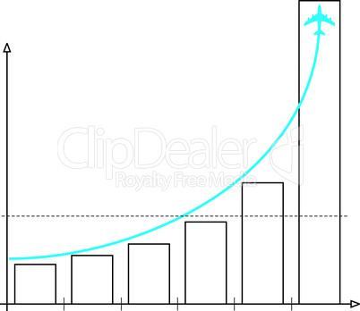 Bilanz chart