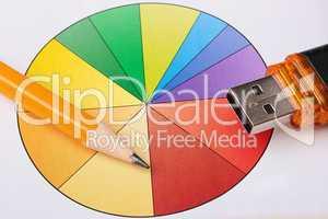 Circular diagramme