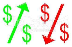 Raising and Falling Dollar