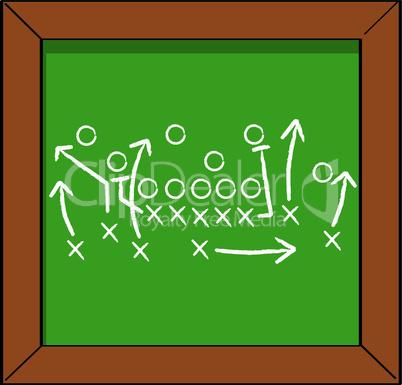 Taktikplan auf Tafel