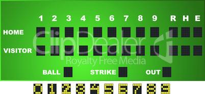 Baseball Punktetafel