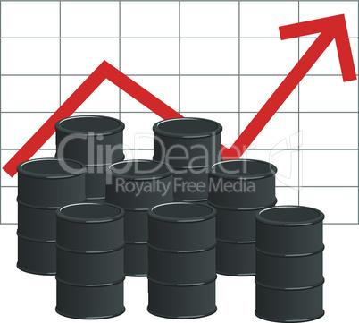 Steigender Ölpreis