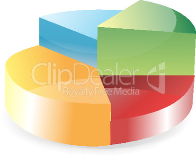 progressive pie chart