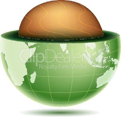 core of globe