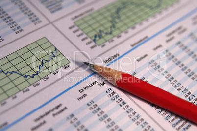 Finanzen in der Zeitung