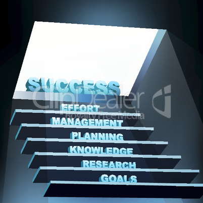 background/steps of success