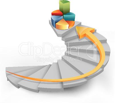 Treppe zum Diagramm