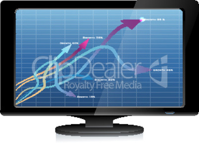 Monitor mit Diagramm