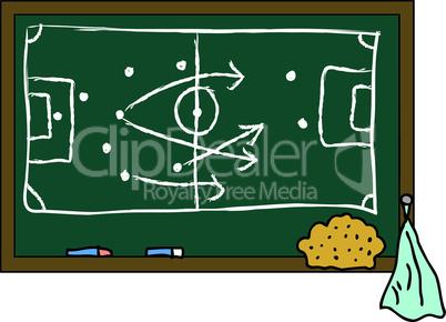 Schultafel Fußball