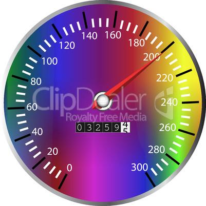 Tachometer mit Farbverlauf