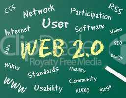 WEB 2.0 - Concept