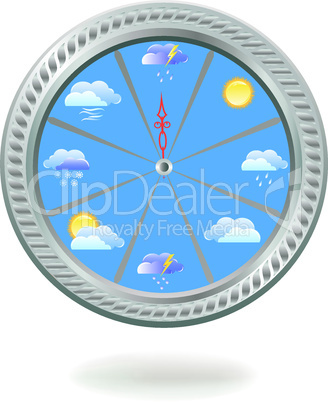 Vector illustration of a clock with weather icons