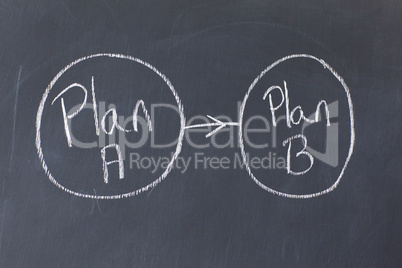 Two circled plans bound to each other on a blackboard