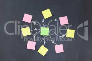Color sticky notes bound to each other on a blackboard