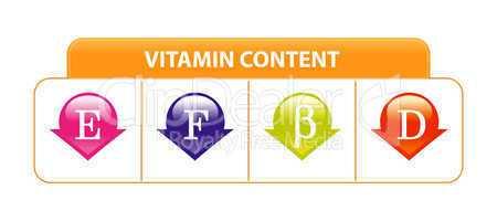 Vitamin content