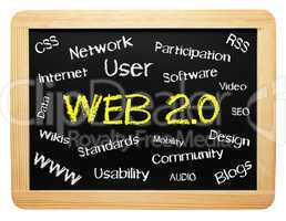 WEB 2.0 - Internet Concept