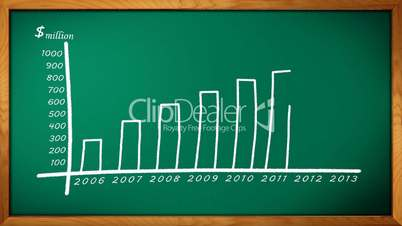 green_board_in_the_chart
