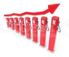 Fuel market: red petrol pumps chart
