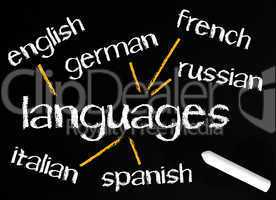 Languages - Sprachen