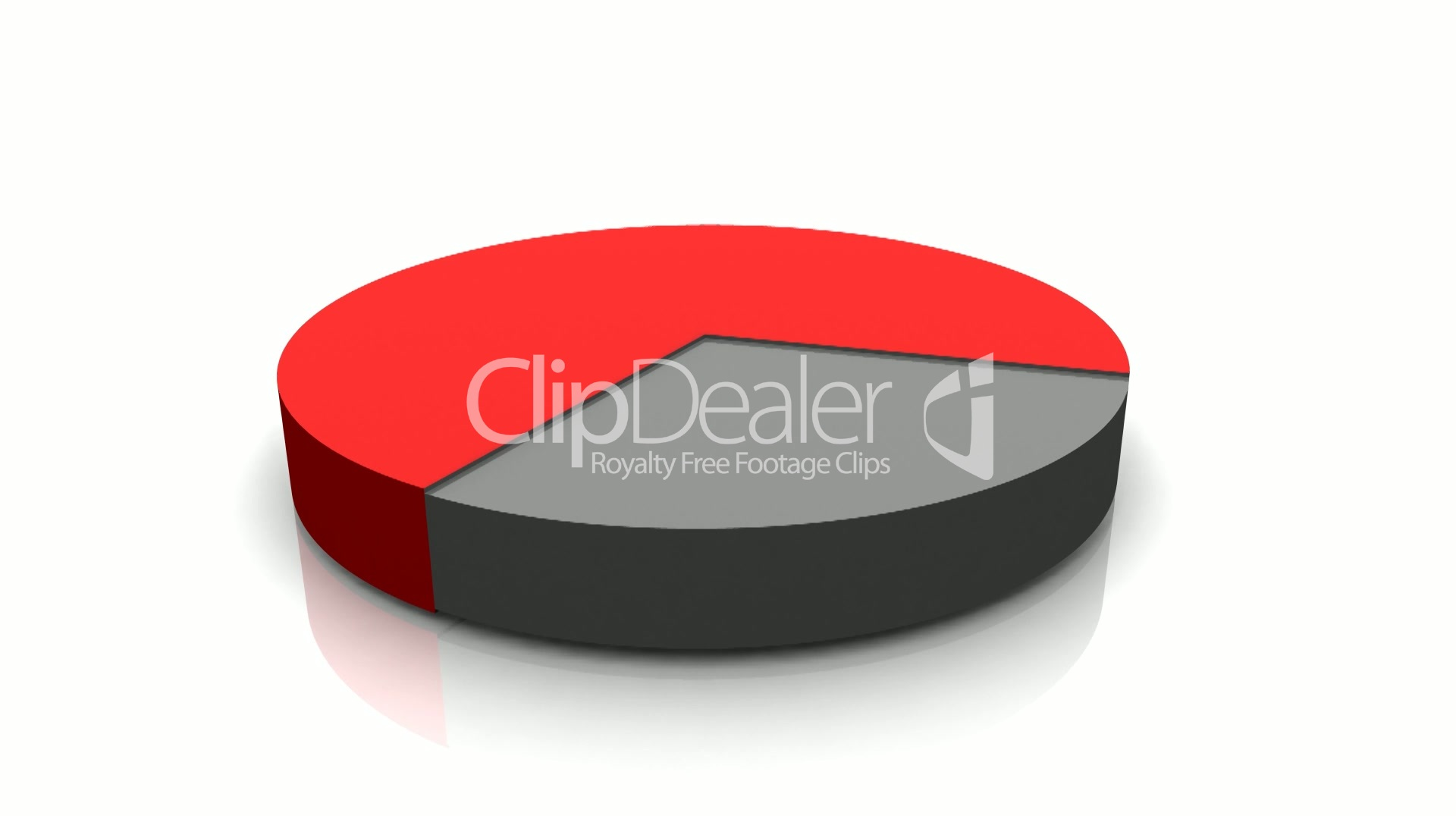 Animation Of Pie Chart Royalty Free Video And Stock Footage