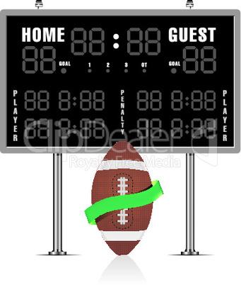 American football scoreboard on white