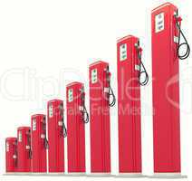 Red gasoline pumps chart: Rise in fuel cost