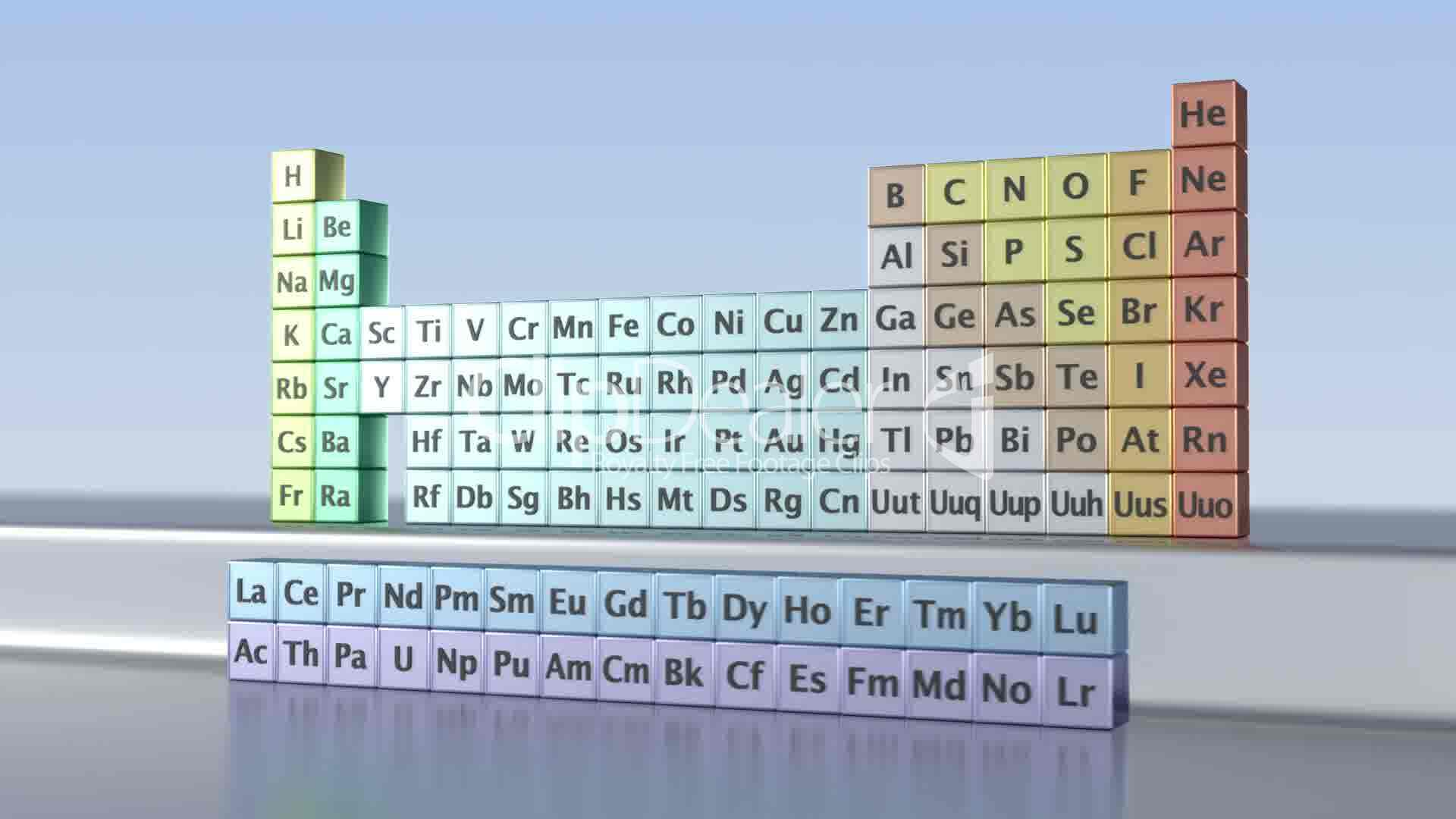 Periodic table of elements video images periodic table images periodic table of the elements royalty free video and stock footage clips periodic table of the gamestrikefo Image collections