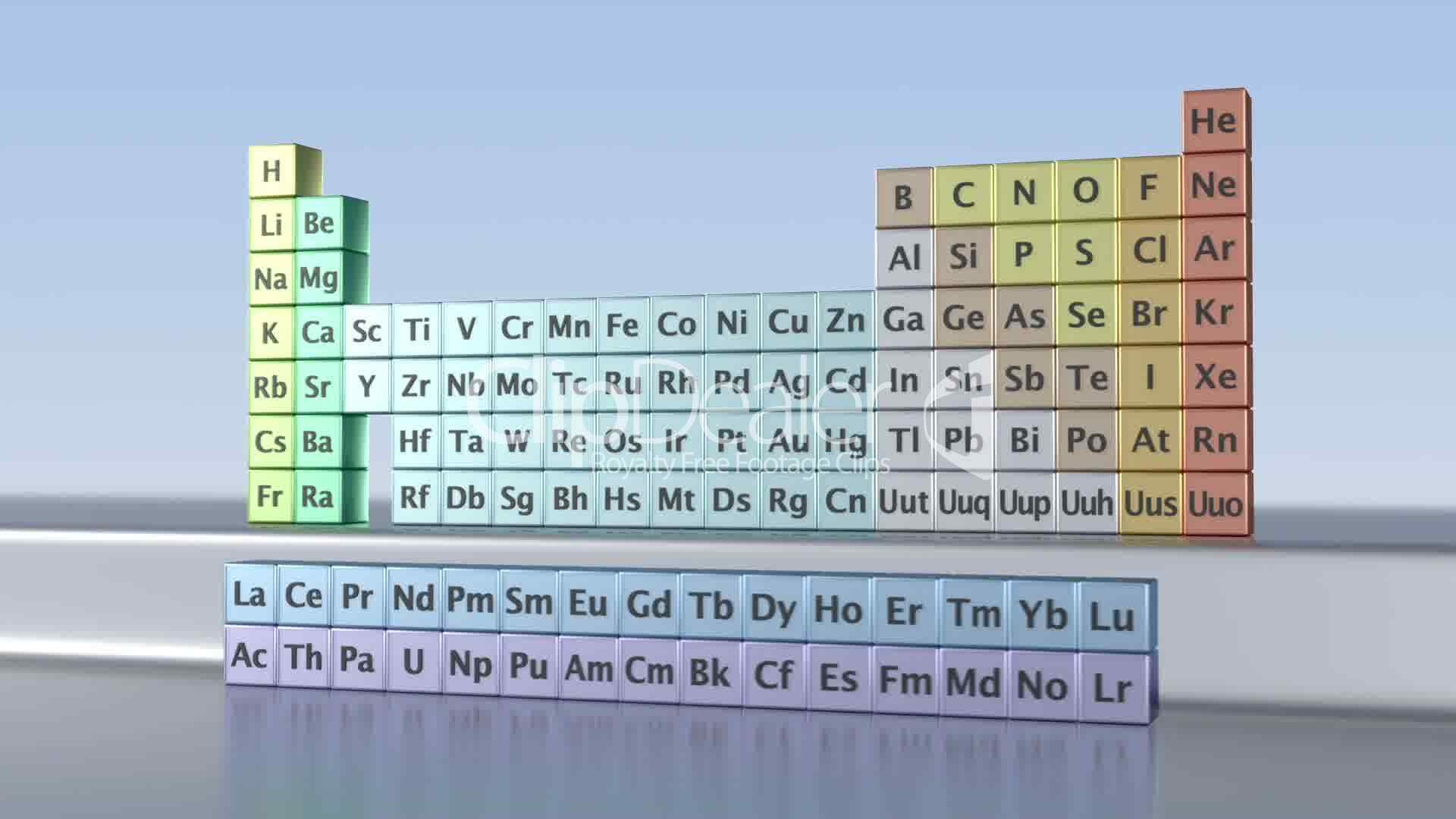 Periodic table of the elements royalty free video and for 11 20 elements on the periodic table