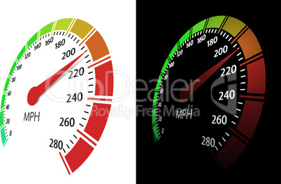 Vector speedometer in perspective view