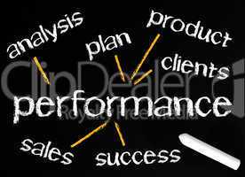 Performance - Business Concept