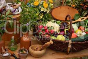 Mittelalterliche Medizin