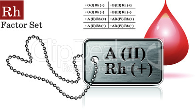 Id tag with Rh factor and blood drop. Vector illustration.