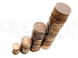 Coin growth
