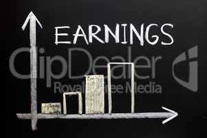 Increasing earnings graphs