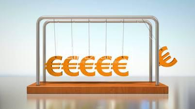 Euro Perpetuum