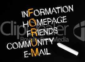FORUM - Social Media Concept