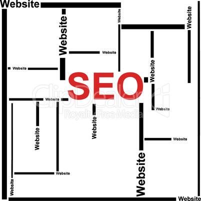 Combining sites