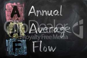 Acronym of AAF for Annual Average Flow