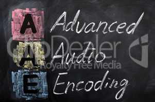 Acronym of AAE for Advanced Audio Encoding