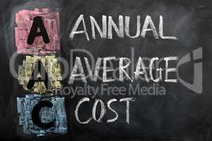 Acronym of AAC for Annual Average Cost