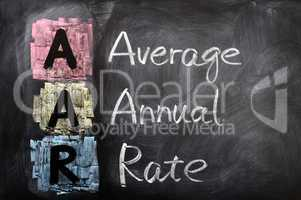 Acronym of AAR for Average Annual Rate