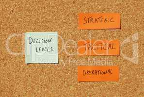 Decision levels on a organization concept