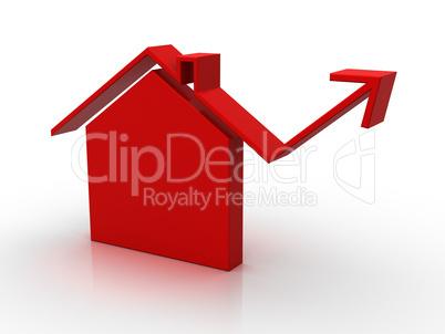 House market Moving Up